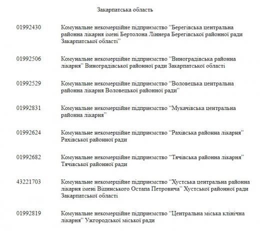 Скільки опорних лікарень буде створено в Закарпатській області