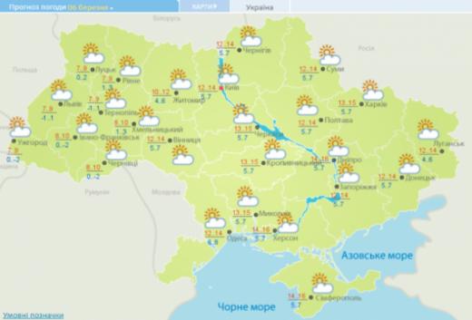 Погода 6 березня: в Україні здебільшого без опадів