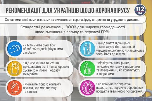 Україна вийшла на другий рівень поширення коронавірусу – внутрішньодержавний, - МОЗ