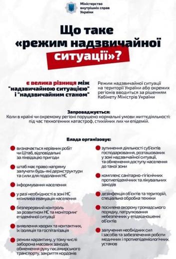 У Києві та 2 областях України вводять надзвичайну ситуацію: рішення Кабміну