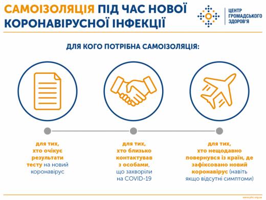 Карантин: в Ужгород з-за кордону днями повернулися 253 містян