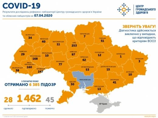 Уже 1462 випадки COVID-19 в Україні, із них 104 – діти. 45 людей померли