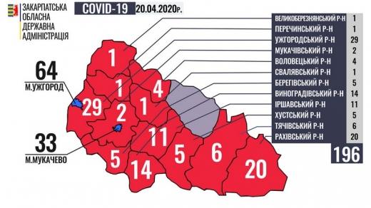 Статистика захворювання на коронавірус на Закарпатті: де не зафіксовано жодного випадку