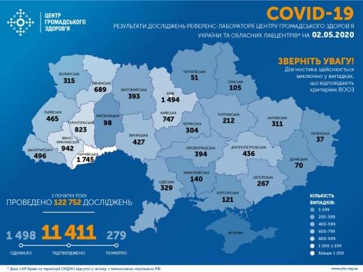 За останню добу в Україні виявлено 550 нових випадків зараження COVID-19