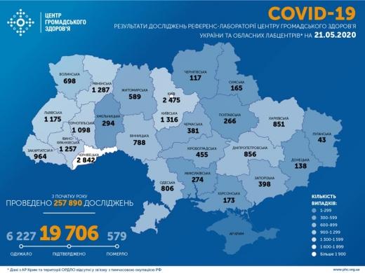 За останню добу в Україні підтверджено 476 випадків COVID-19