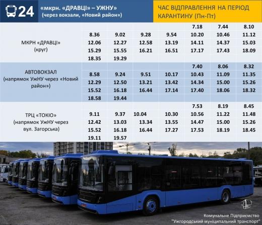З понеділка почнуть їздити автобуси в Ужгороді: графік руху