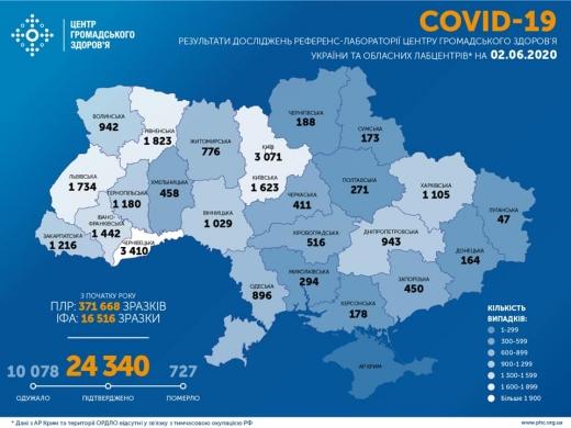 Понад 10 тисяч українців одужали від COVID-19