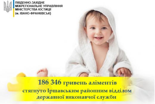 Мешканець Іршавщини сплатив понад 186 тисяч гривень аліментів