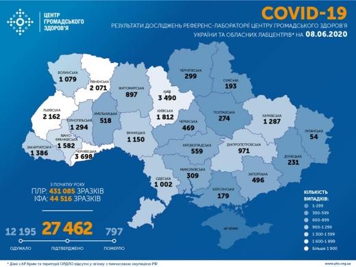 В Україні підтверджено 463 випадки коронавірусної інфекції протягом останньої доби