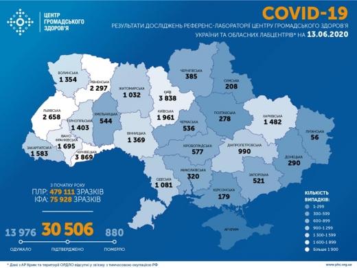 В Україні рекордна кількість нових хворих на COVID-19 за минулу добу