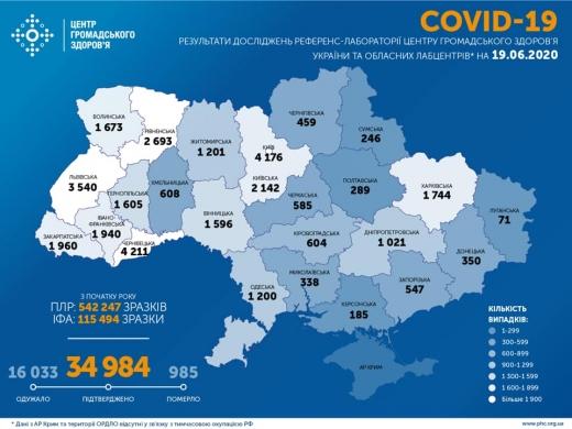 В Україні зафіксовано рекордну кількість хворих на коронавірус - 921 випадок за добу
