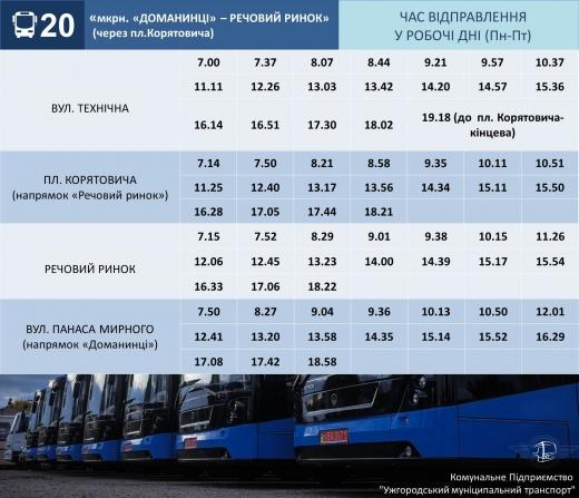 Відсьогодні в Ужгороді змінено графік руху автобусів маршруту №20