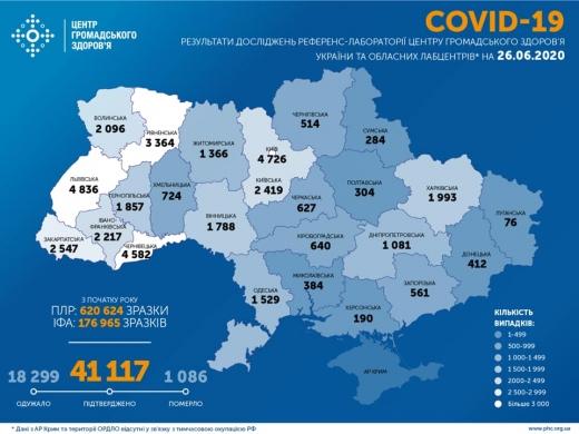 За останню добу в Україні підтверджено рекордні 1109 випадків COVID-19