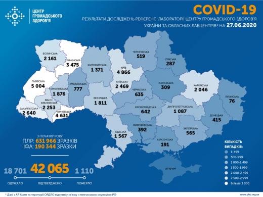 В Україні підтверджено 948 нових випадків коронавірусної інфекції