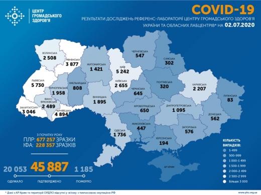 В Україні знову зростає кількість хворих на COVID-19, за добу 889 нових випадків
