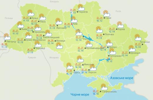 Погода на 3 серпня: тепло та сонячно по всій території України