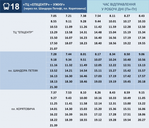 Популярні автобуси Ужгорода їздитимуть за новим графіком