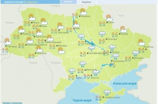 Погода 5 вересня: в Україні буде сонячно і тепло