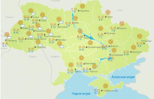 Синоптики дали прогноз погоди на тиждень