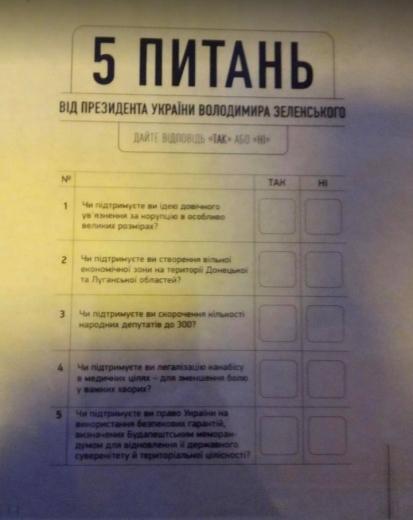 Всеукраїнське опитування Зеленського: в ОПУ підтвердили усі 5 питань