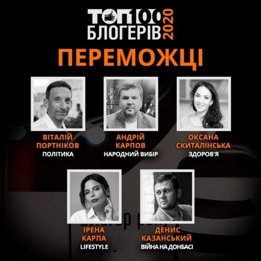 Лікарка родом із Ужгорода очолила рейтинг ТОП-100 блогерів України