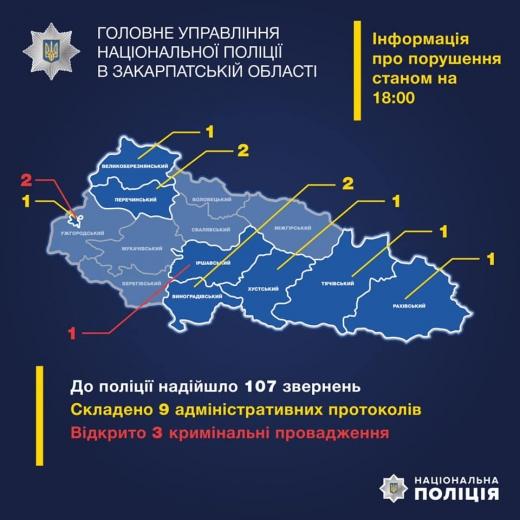 Закарпатська поліція оприлюднила інформацію про порушення в день виборів станом на 18:00