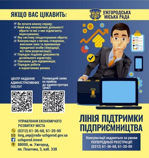 """Що можуть робити ужгородські підприємці у """"червоній"""" зоні"""
