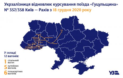 З 18 грудня Укрзалізниця відновлює рух потяга Київ-Рахів