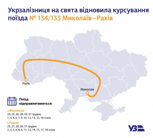 УЗ відновлює курсування поїзда Миколаїв – Рахів на зимові свята