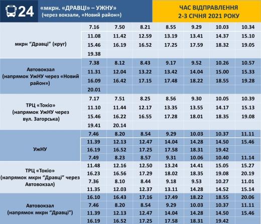 Розклад руху міських автобусних маршрутів в Ужгороді на новорічні свята
