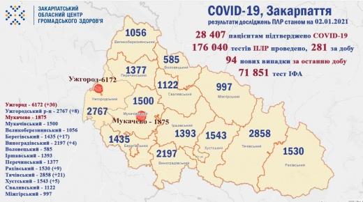 Ситуація щодо COVID-19 на Закарпатті в інфографіці