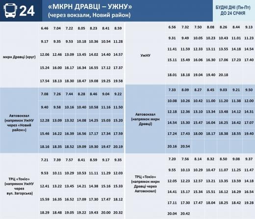 Графік руху ужгородських автобусів маршрутів №18, 20 та 24 на час посиленого карантину
