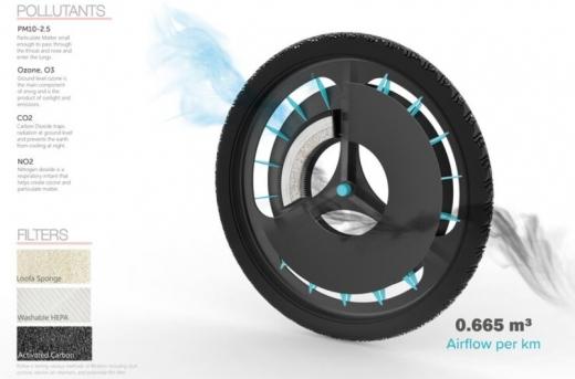 """Прорив у """"зеленій"""" технології: студенка створила велосипедне колесо, що очищує повітря"""