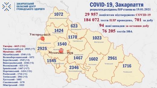 Ситуація щодо COVID-19 на Закарпатті:  у 94 осіб підтверджено коронавірус (Інфографіка)