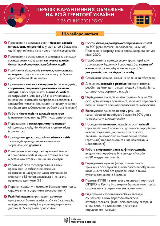 До квітня-травня карантин не посилюватимуть – Степанов