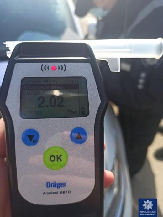 Перевищив швидкість і наїхав на залізнодорожню опору: патрульні виявили нетверезого водія