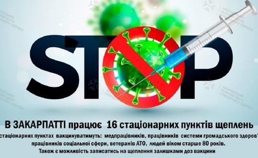 У Закарпатській області працюють 16 пунктів, де можна отримати щеплення від коронавірусу