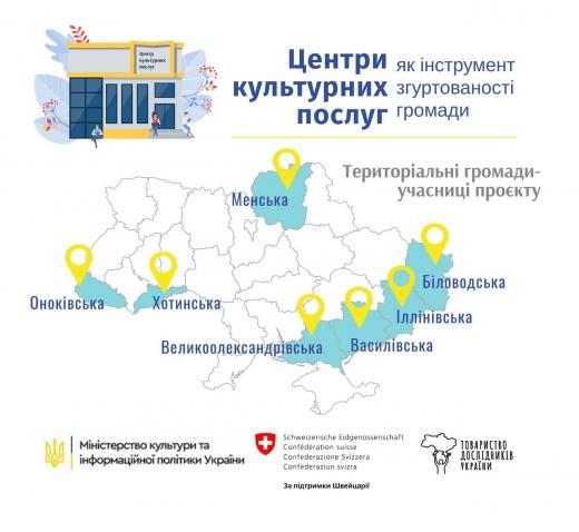 В Оноківській ТГ створять Центр культурних послуг