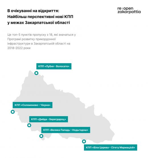Як працюють іноземні інвестиції на Закарпатті та чому цей регіон України здатен на більше