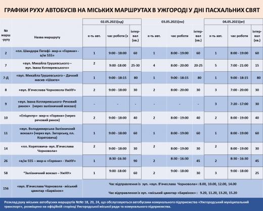 Як їздитиме громадський транспорт Ужгорода під час Великодніх свят: графік